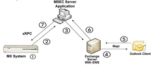 MSEC Server Application